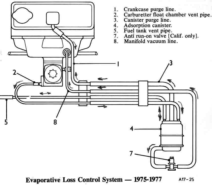 wiring diagram color also 1977 mg midget 1975 mg midget