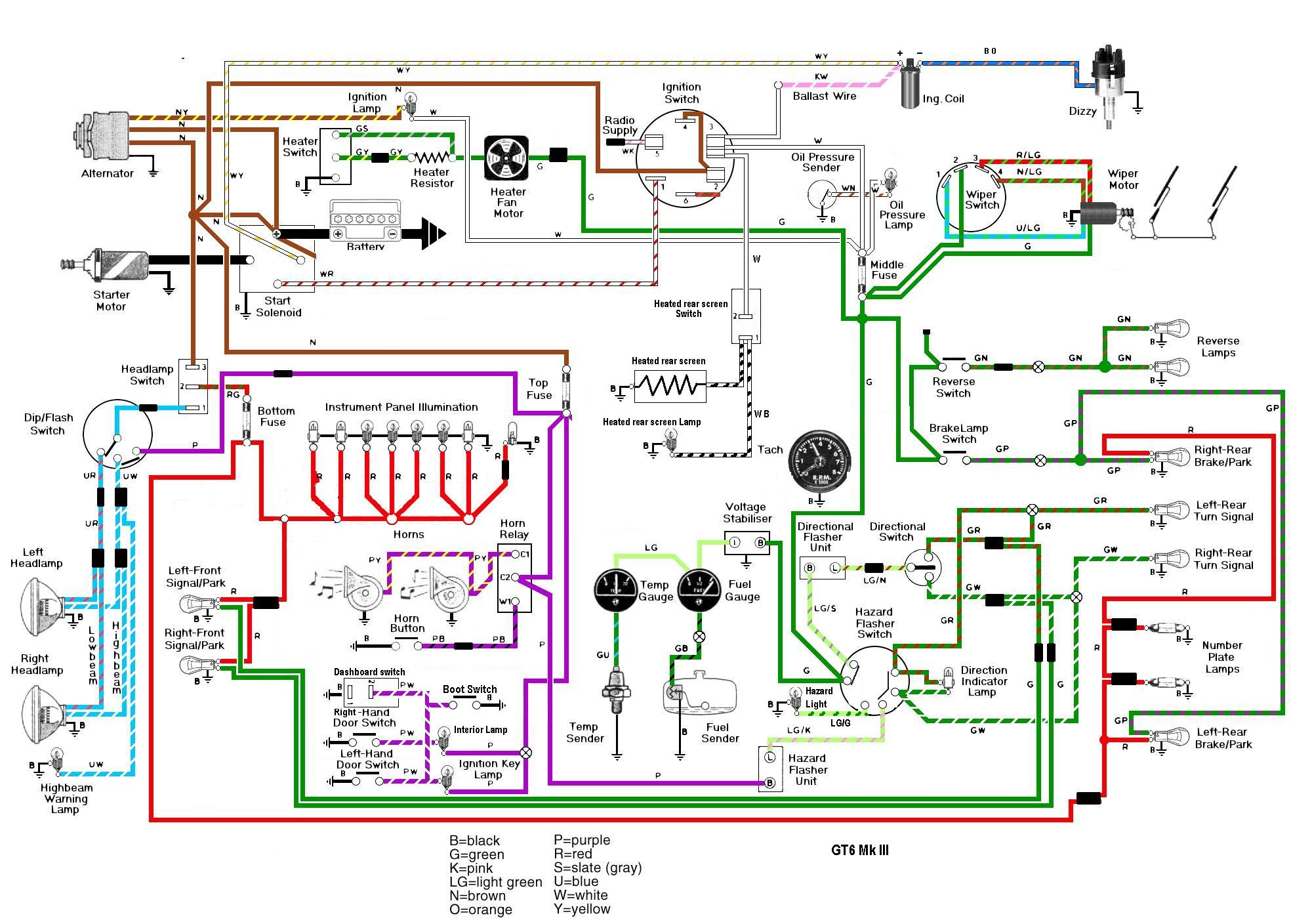 GT6MkIIIwiring wire gauges? spitfire & gt6 forum triumph experience car Basic Electrical Wiring Diagrams at reclaimingppi.co