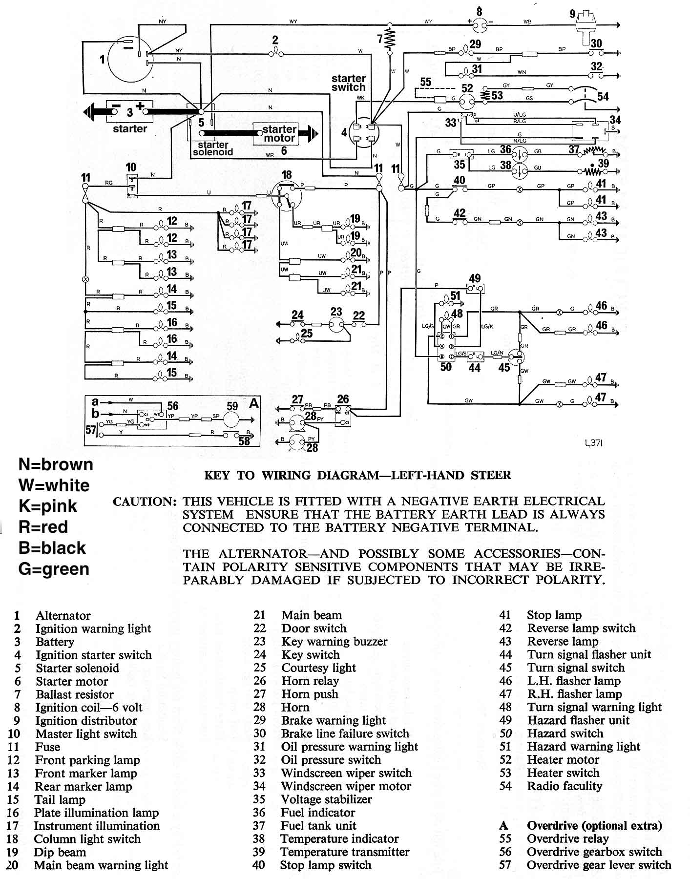MKIVwire coil and dizzy spitfire & gt6 forum triumph experience car Basic Electrical Wiring Diagrams at gsmx.co